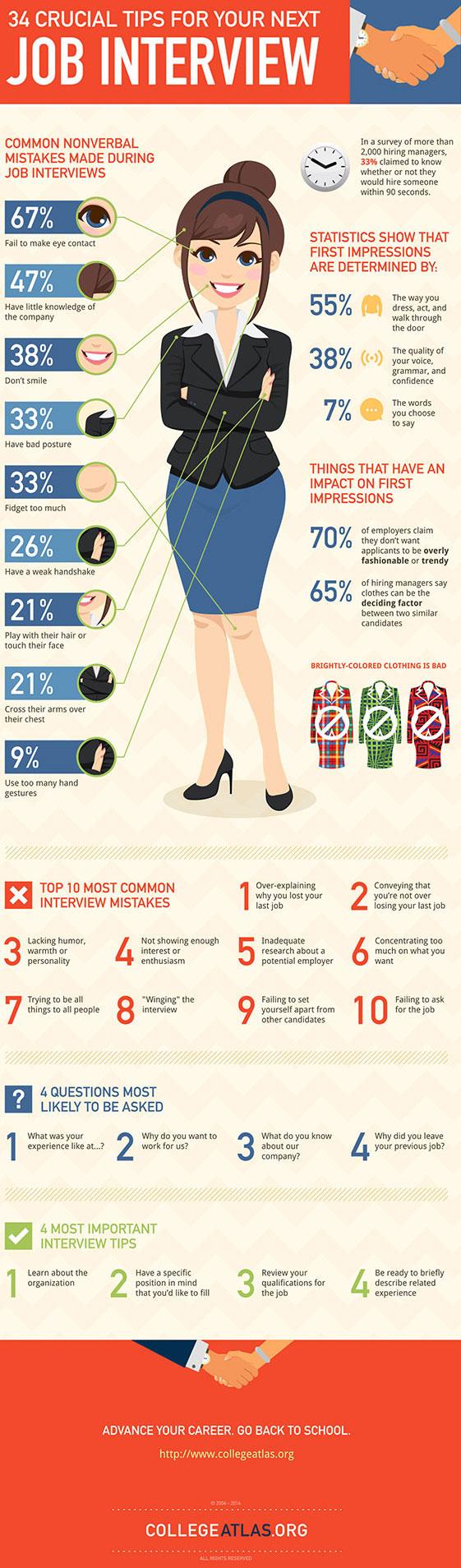 infografia con consejos a la hora de acudir a una entrevista de trabajo
